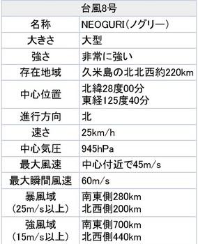 台風8号概要.jpg